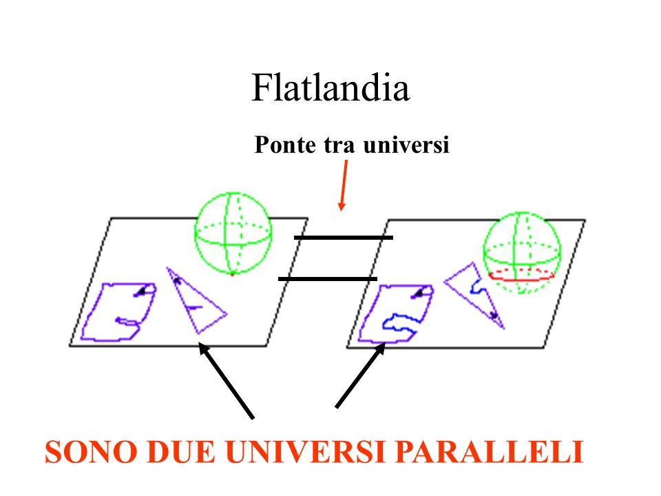 Flatlandia SONO DUE UNIVERSI PARALLELI Ponte tra universi