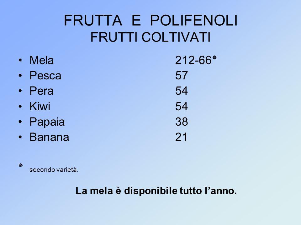 FRUTTA E POLIFENOLI FRUTTI COLTIVATI Mela 212-66٭ Pesca 57 Pera 54 Kiwi 54 Papaia 38 Banana 21 ٭ secondo varietà. La mela è disponibile tutto lanno.
