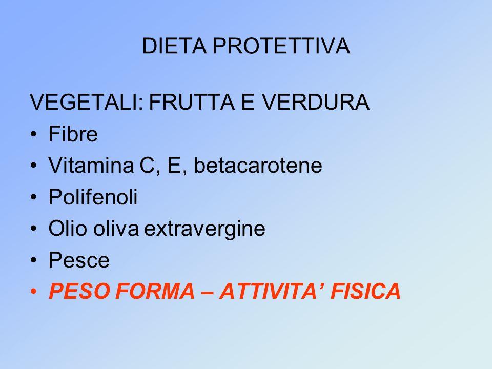 DIETA PROTETTIVA VEGETALI: FRUTTA E VERDURA Fibre Vitamina C, E, betacarotene Polifenoli Olio oliva extravergine Pesce PESO FORMA – ATTIVITA FISICA