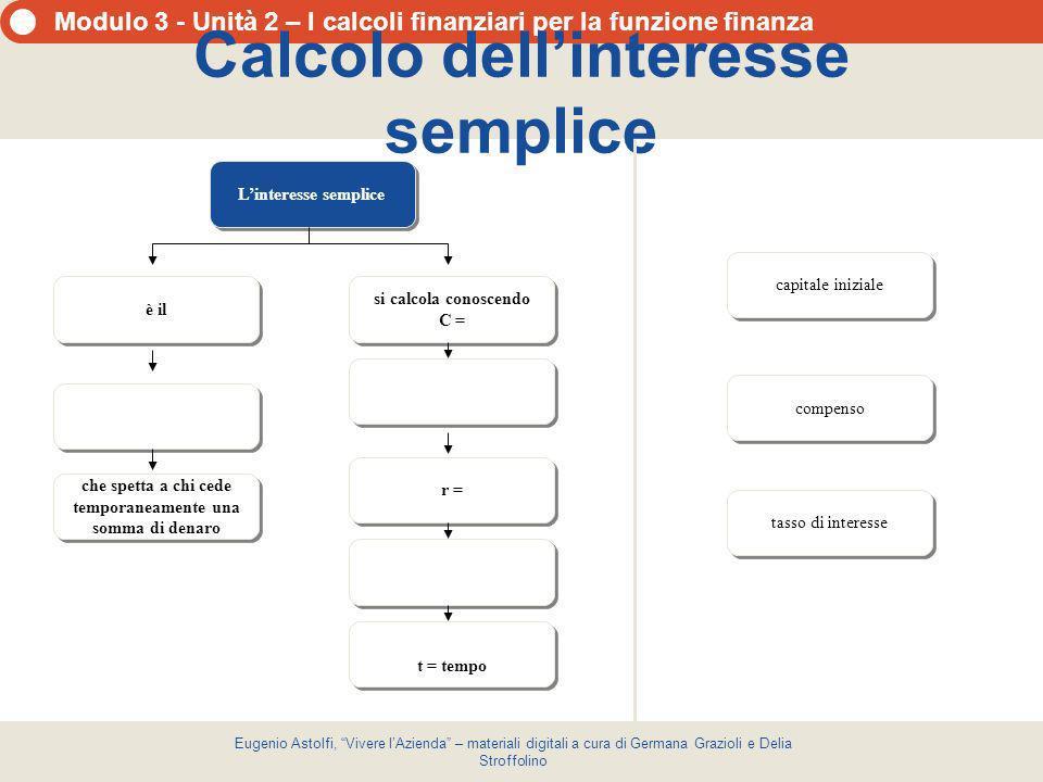 Modulo 3 - Unità 2 – I calcoli finanziari per la funzione finanza Eugenio Astolfi, Vivere lAzienda – materiali digitali a cura di Germana Grazioli e Delia Stroffolino Formule dellinteresse Le formule dellinteresse sono C = noto r = noto t = noto I = da calcolare C = noto r = noto t = noto I = da calcolare C = noto r = noto t = da calcolare I = noto C = noto r = noto t = da calcolare I = noto C = da calcolare r = noto t = noto I =noto C = da calcolare r = noto t = noto I =noto dirette inverse C = noto r = da calcolare t = noto I = noto C = noto r = da calcolare t = noto I = noto