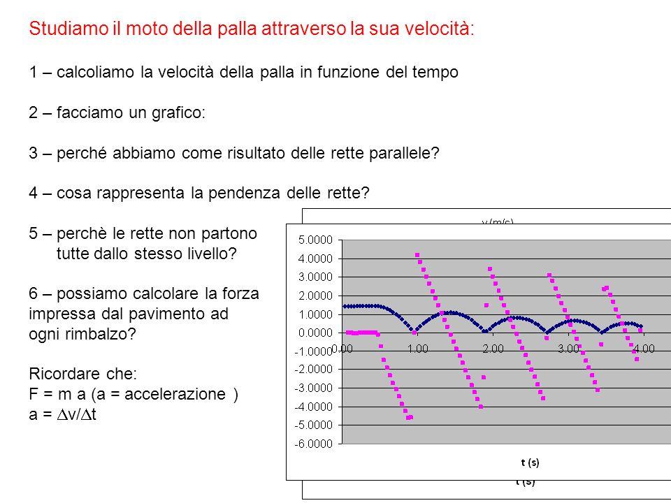 10 Studiamo il moto della palla attraverso la sua velocità: 1 – calcoliamo la velocità della palla in funzione del tempo 2 – facciamo un grafico: 3 –