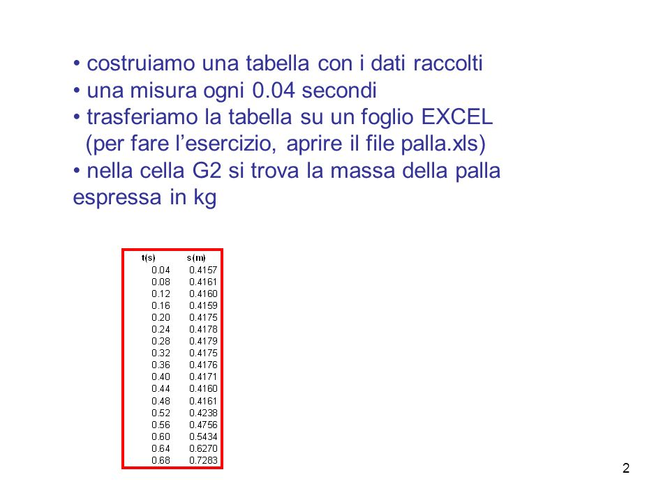 2 costruiamo una tabella con i dati raccolti una misura ogni 0.04 secondi trasferiamo la tabella su un foglio EXCEL (per fare lesercizio, aprire il fi