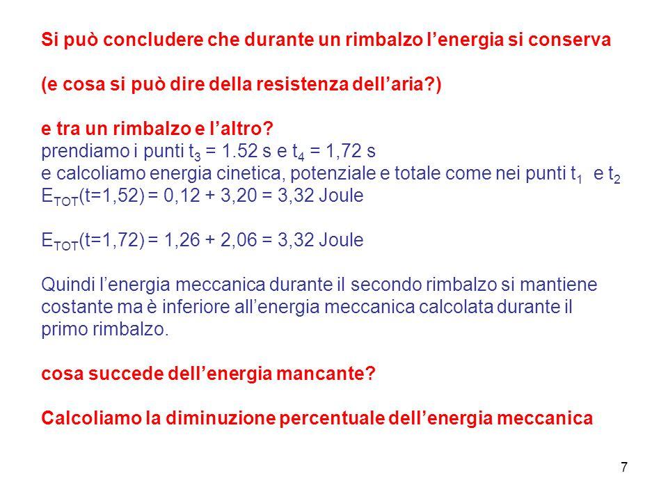 8 Per calcolare come diminuisce lenergia meccanica possiamo considerare come cambia laltezza massima raggiunta in ciascun rimbalzo.