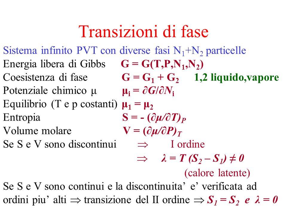 Sistema infinito PVT con diverse fasi N 1 +N 2 particelle Energia libera di Gibbs G = G(T,P,N 1,N 2 ) Coesistenza di fase G = G 1 + G 2 1,2 liquido,va