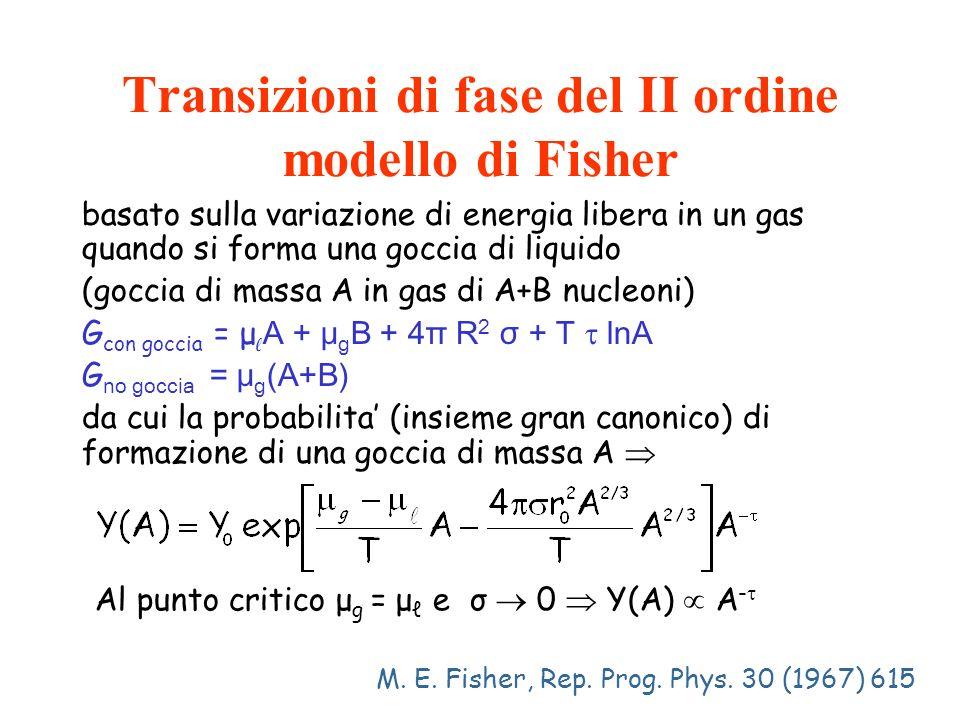 Transizioni di fase del II ordine modello di Fisher basato sulla variazione di energia libera in un gas quando si forma una goccia di liquido (goccia