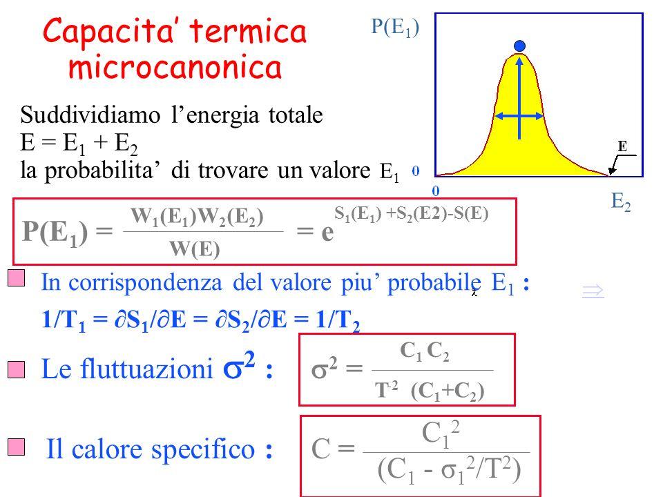 Capacita termica microcanonica Suddividiamo lenergia totale E = E 1 + E 2 la probabilita di trovare un valore E 1 W(E) W 1 (E 1 )W 2 (E 2 ) S 1 (E 1 )