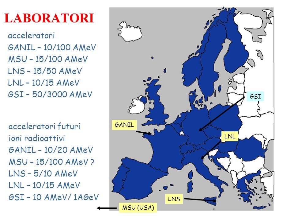 GANIL LNL LNS MSU (USA) GSI acceleratori GANIL – 10/100 AMeV MSU – 15/100 AMeV LNS – 15/50 AMeV LNL – 10/15 AMeV GSI – 50/3000 AMeV acceleratori futur