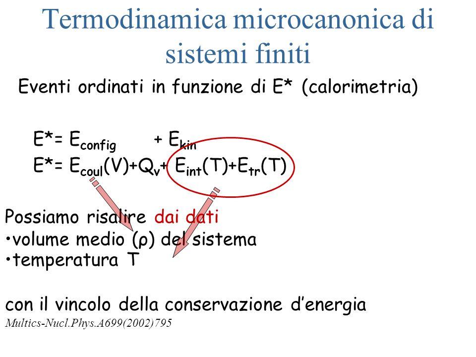Termodinamica microcanonica di sistemi finiti Possiamo risalire dai dati volume medio (ρ) del sistema E*= E config + E kin E*= E coul (V)+Q v + E int