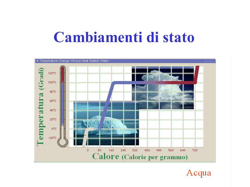 Aladin PRL1995 Equazione di stato per la materia nucleare Sono possibili transizioni di fase.