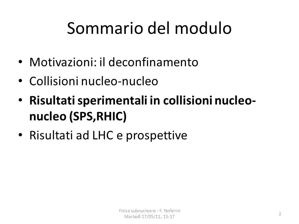 Modelli termici vs.