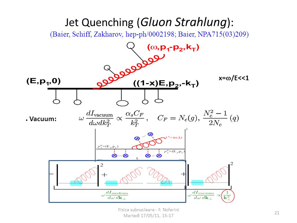 Jet Quenching ( Gluon Strahlung ): (Baier, Schiff, Zakharov, hep-ph/0002198; Baier, NPA715(03)209) x= /E<<1 Vacuum: 21 Fisica subnucleare - F. Noferin