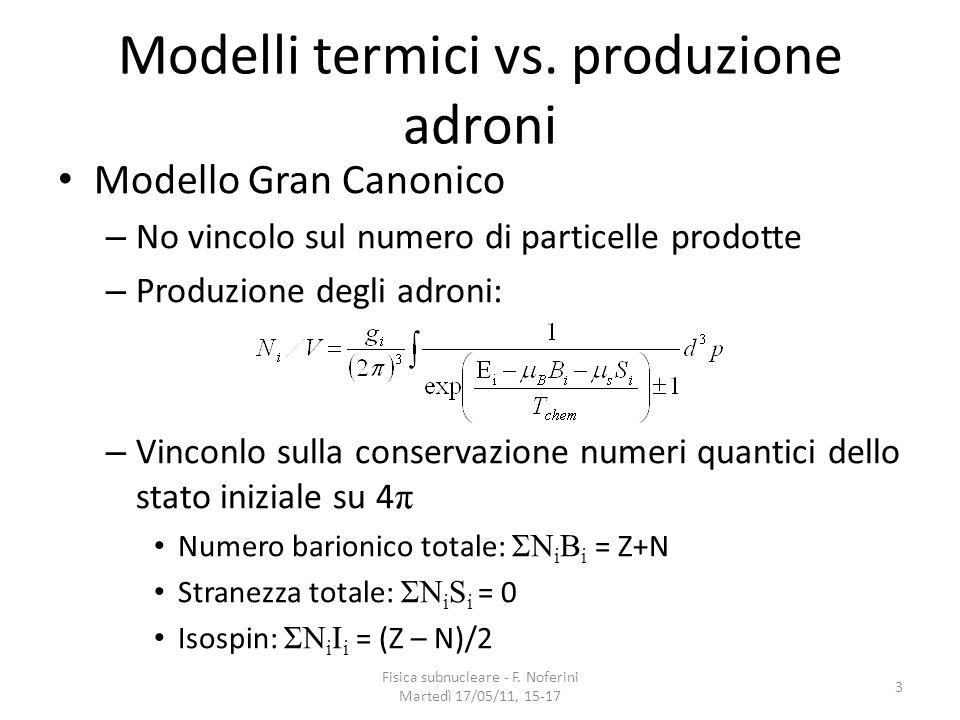Fisica subnucleare - F. Noferini Martedì 17/05/11, 15-17 14