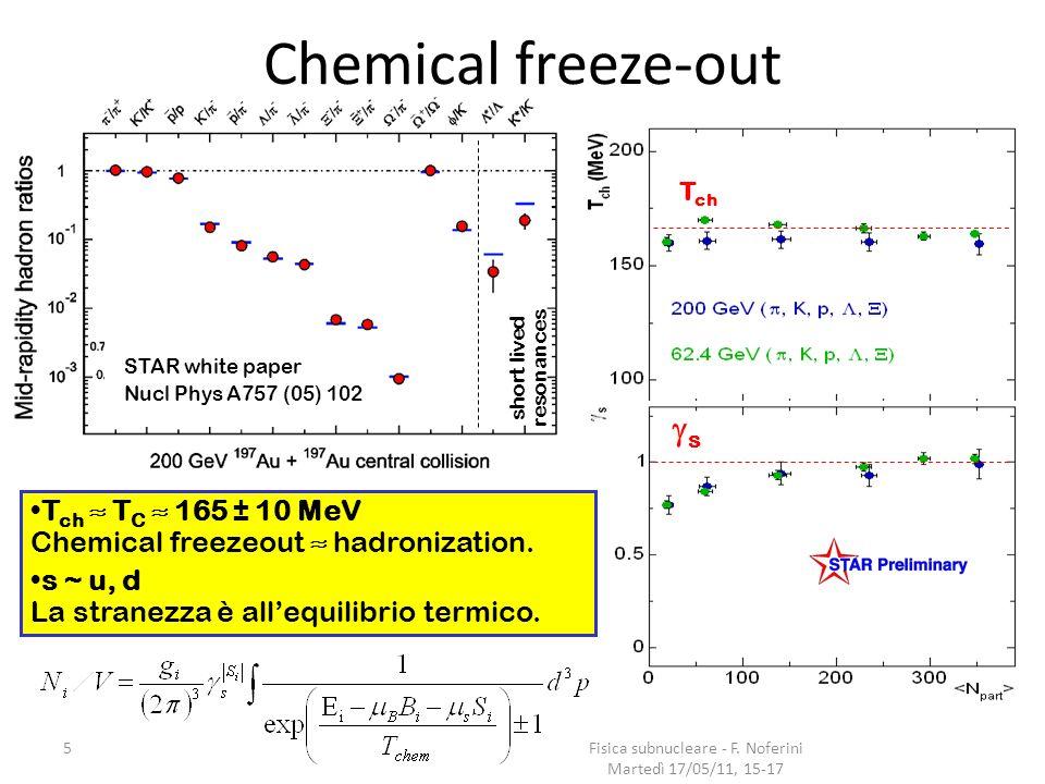 Soppressione del Quarkonio e aumento della stranezza e della produzione del mesone Φ Produzione di quark s m s ~ T c u,d,s Soppressione QQ 6 Fisica subnucleare - F.