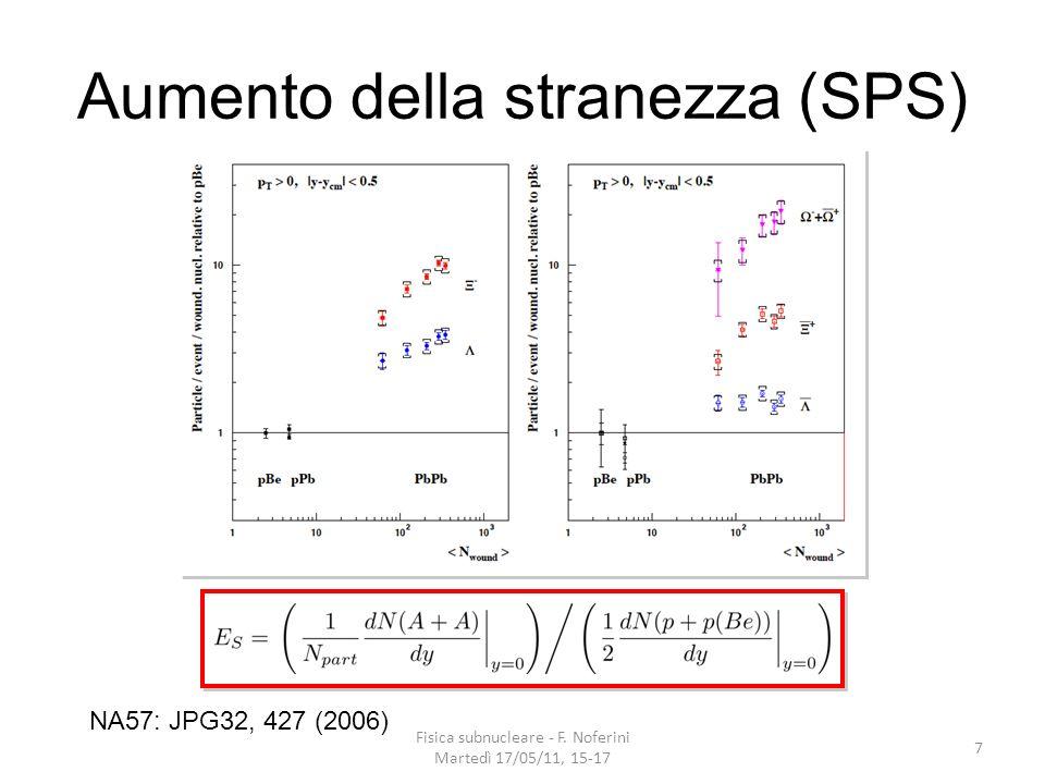 Aumento della stranezza (RHIC) Fisica subnucleare - F.