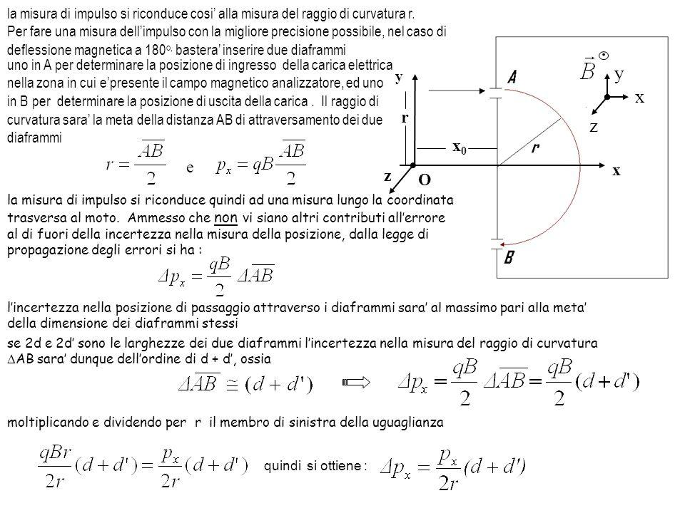 e lincertezza nella posizione di passaggio attraverso i diaframmi sara al massimo pari alla meta della dimensione dei diaframmi stessi moltiplicando e