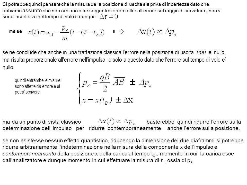 se non esistesse nessun effetto quantistico, riducendo la dimensione dei due diaframmi si potrebbe ridurre arbitrariamente lindeterminazione nella mis