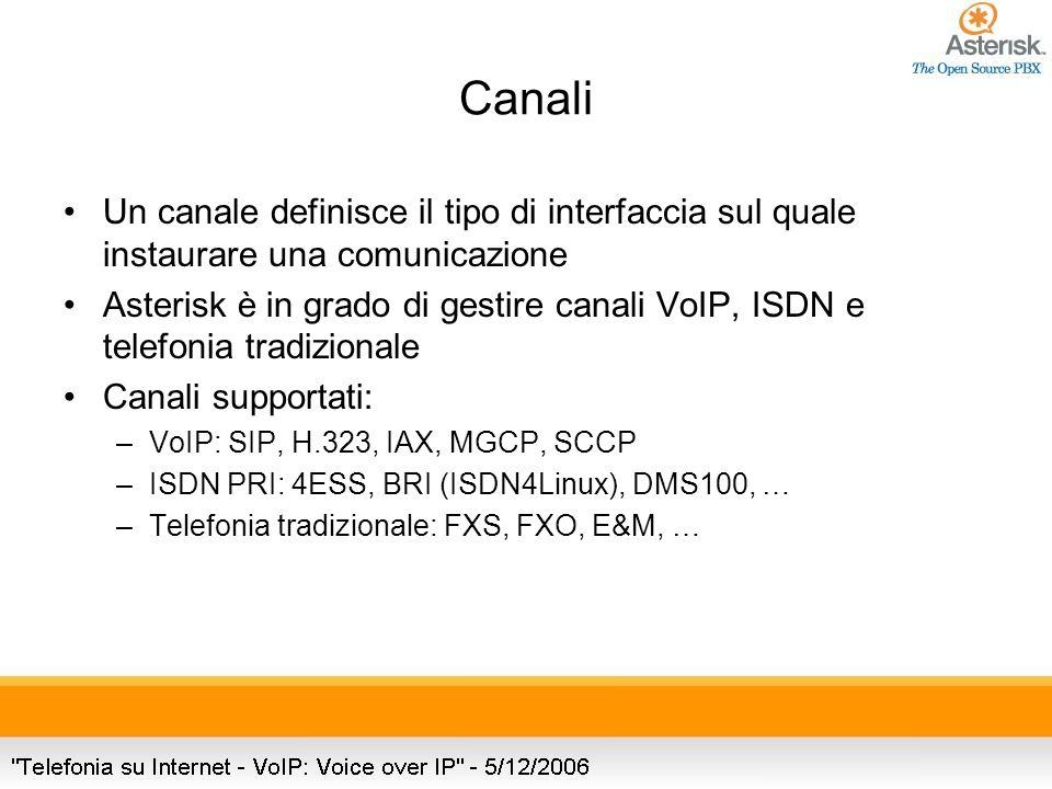 Canali Un canale definisce il tipo di interfaccia sul quale instaurare una comunicazione Asterisk è in grado di gestire canali VoIP, ISDN e telefonia tradizionale Canali supportati: –VoIP: SIP, H.323, IAX, MGCP, SCCP –ISDN PRI: 4ESS, BRI (ISDN4Linux), DMS100, … –Telefonia tradizionale: FXS, FXO, E&M, …