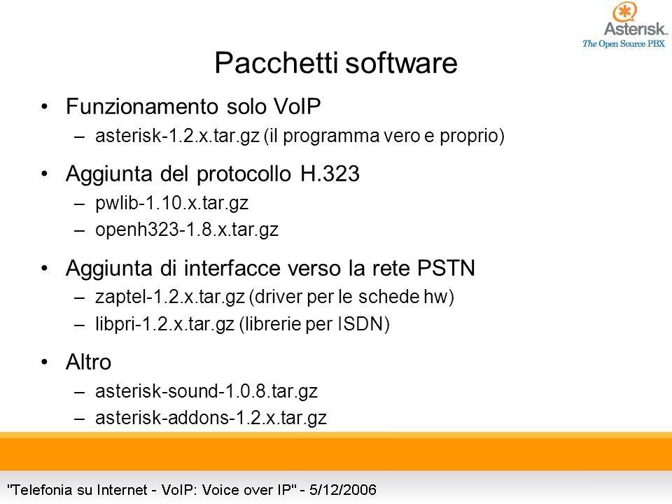 Pacchetti software Funzionamento solo VoIP –asterisk-1.2.x.tar.gz (il programma vero e proprio) Aggiunta del protocollo H.323 –pwlib-1.10.x.tar.gz –openh323-1.8.x.tar.gz Aggiunta di interfacce verso la rete PSTN –zaptel-1.2.x.tar.gz (driver per le schede hw) –libpri-1.2.x.tar.gz (librerie per ISDN) Altro –asterisk-sound-1.0.8.tar.gz –asterisk-addons-1.2.x.tar.gz
