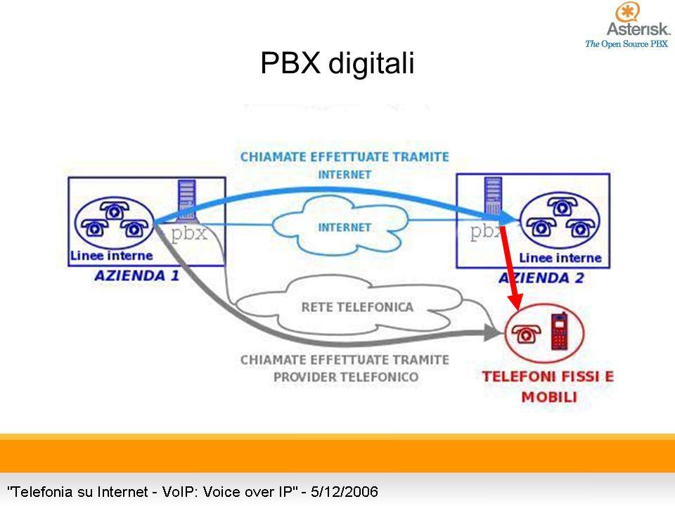 PBX digitali
