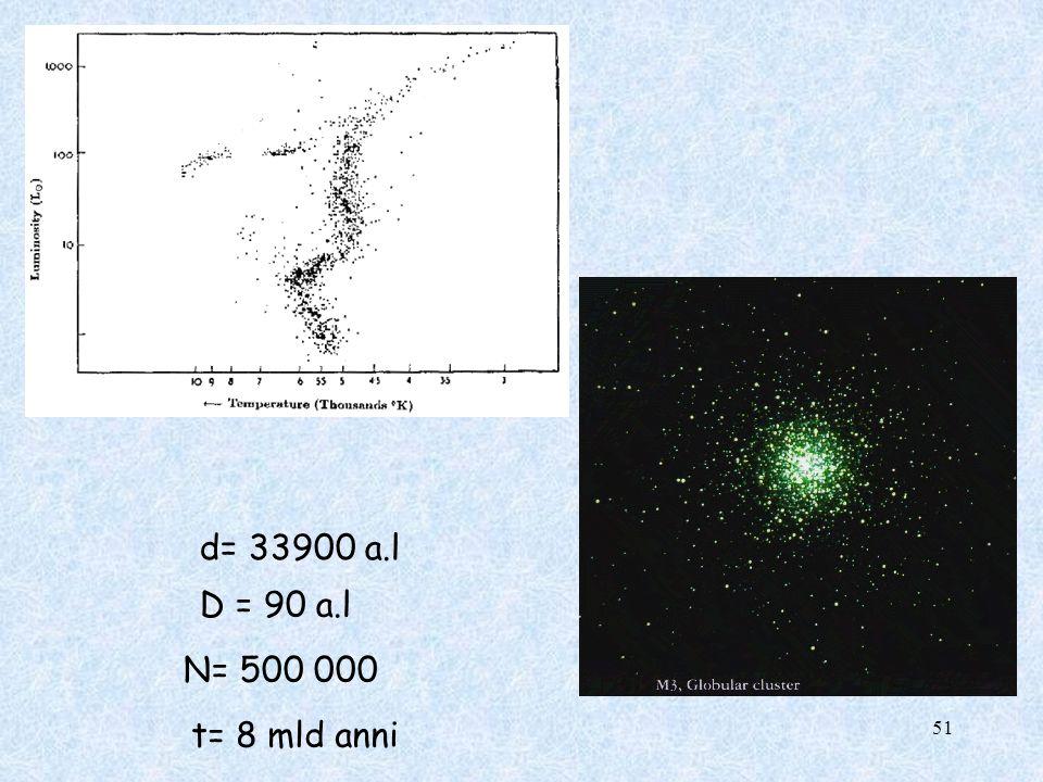 d= 33900 a.l D = 90 a.l N= 500 000 t= 8 mld anni 51