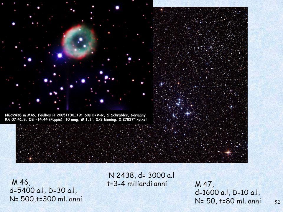 M 46, d=5400 a.l, D=30 a.l, N= 500,t=300 ml. anni M 47, d=1600 a.l, D=10 a.l, N= 50, t=80 ml. anni N 2438, d= 3000 a.l t=3-4 miliardi anni 52