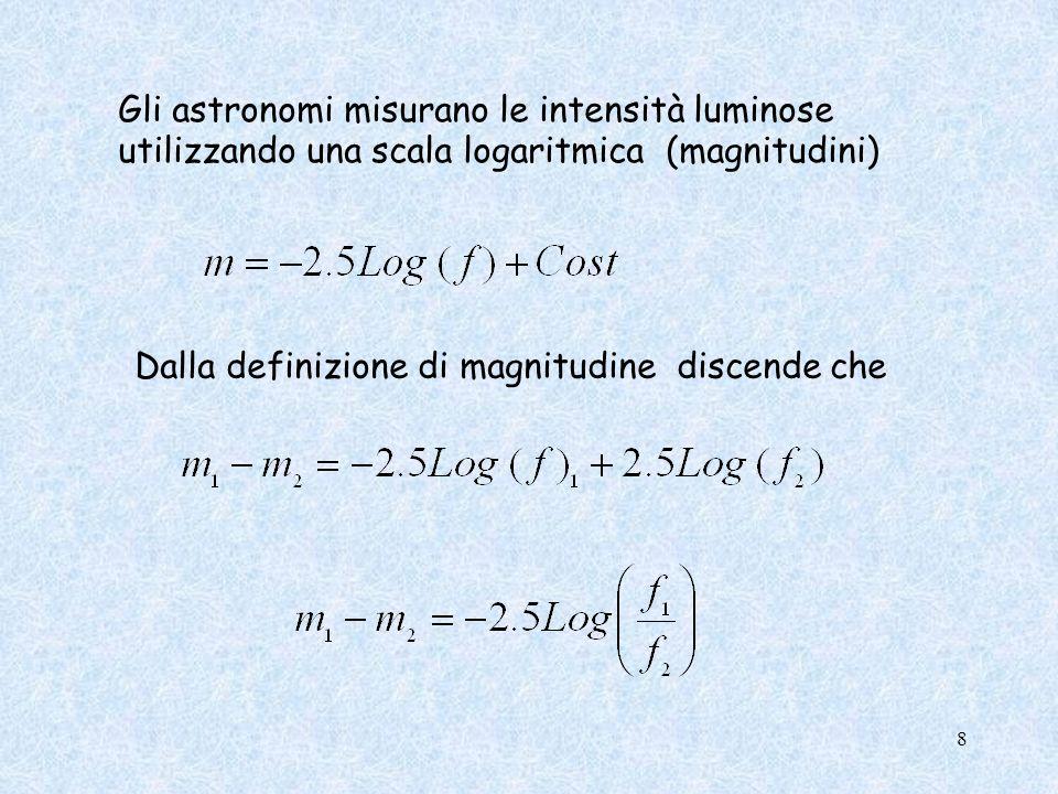 Gli astronomi misurano le intensità luminose utilizzando una scala logaritmica (magnitudini) Dalla definizione di magnitudine discende che 8