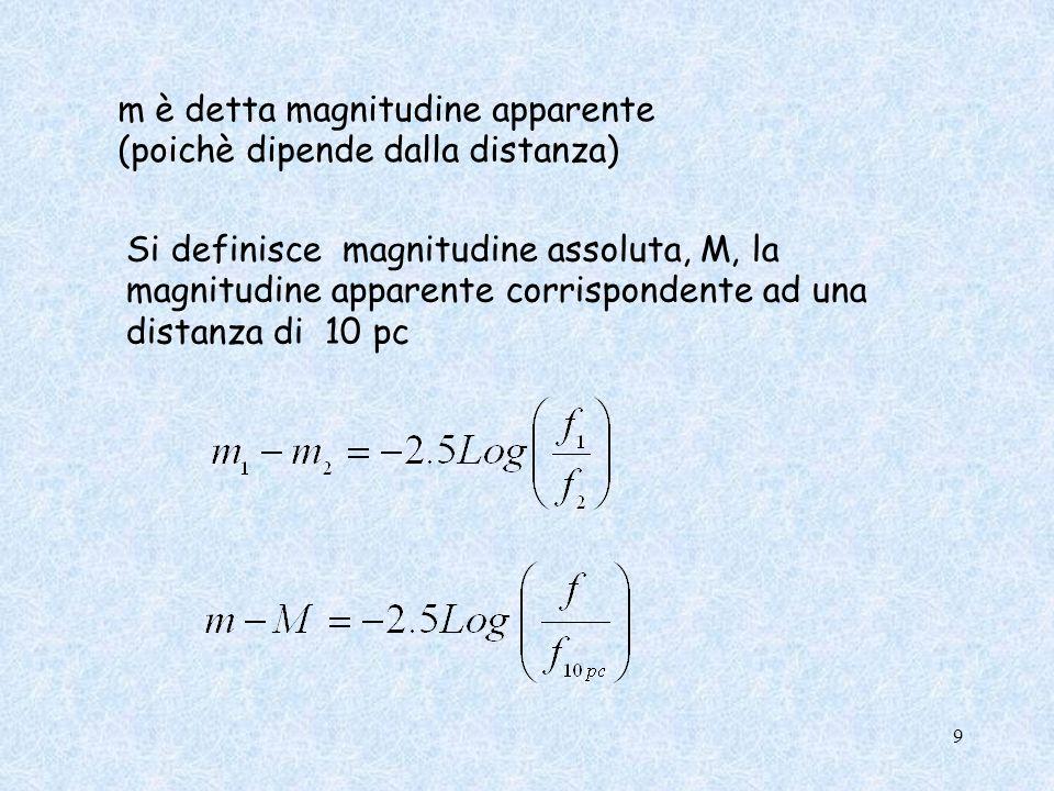 m è detta magnitudine apparente (poichè dipende dalla distanza) Si definisce magnitudine assoluta, M, la magnitudine apparente corrispondente ad una d