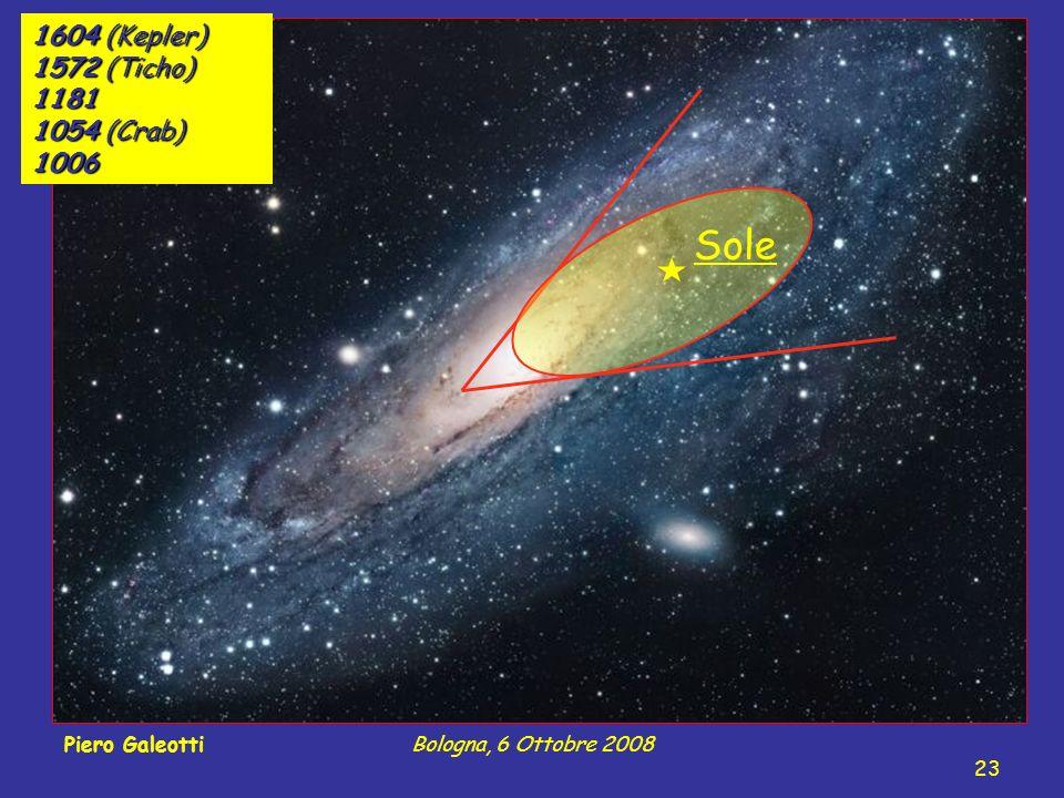 Sole 23 Piero GaleottiBologna, 6 Ottobre 2008 1604 (Kepler) 1572 (Ticho) 1181 1054 (Crab) 1006