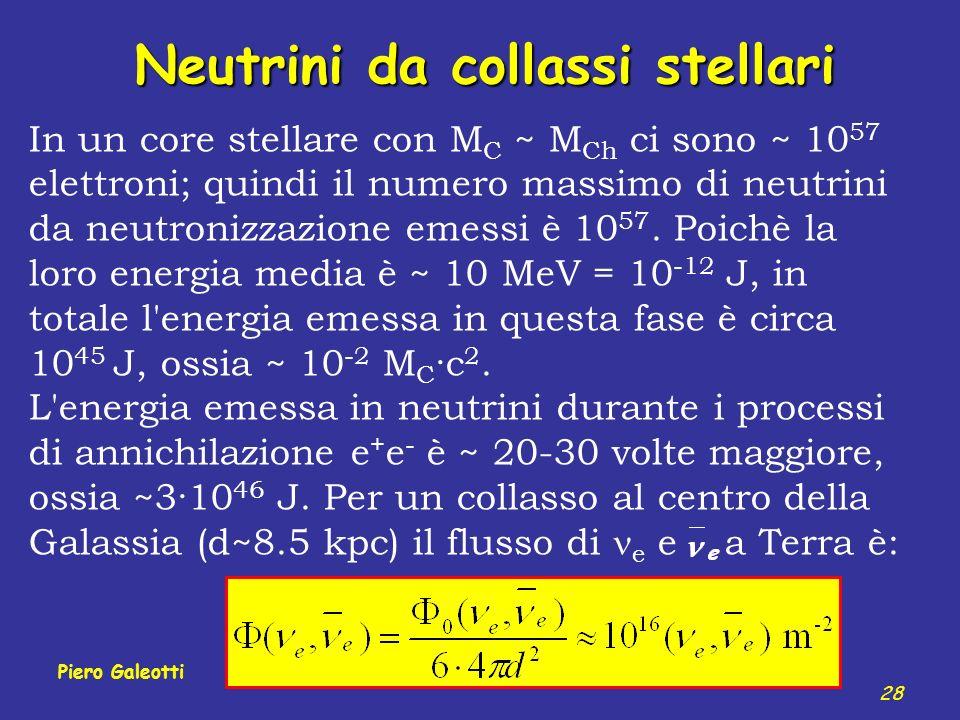 Piero GaleottiBologna, 6 Ottobre 2008 28 Neutrini da collassi stellari In un core stellare con M C ~ M Ch ci sono ~ 10 57 elettroni; quindi il numero massimo di neutrini da neutronizzazione emessi è 10 57.