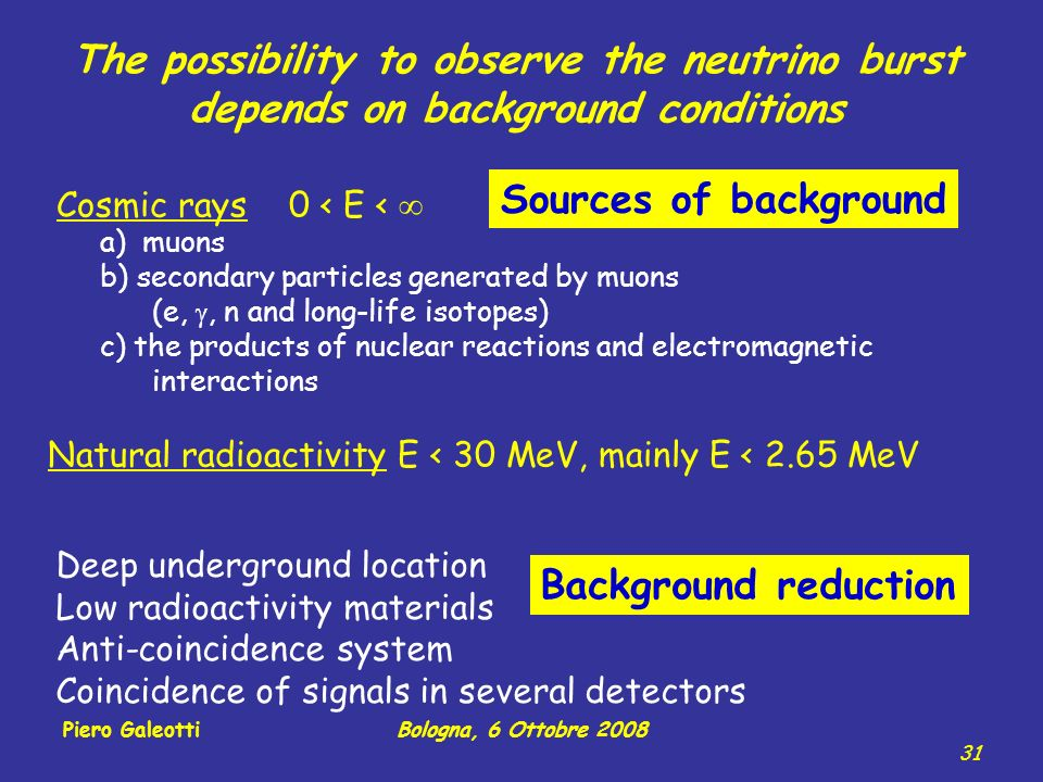 Piero GaleottiBologna, 6 Ottobre 2008 31 The possibility to observe the neutrino burst depends on background conditions Cosmic rays 0 < E < а) muons b) secondary particles generated by muons (e,, n and long-life isotopes) с) the products of nuclear reactions and electromagnetic interactions Natural radioactivity Е < 30 МeV, mainly Е < 2.65 МeV Deep underground location Low radioactivity materials Anti-coincidence system Coincidence of signals in several detectors Sources of background Background reduction