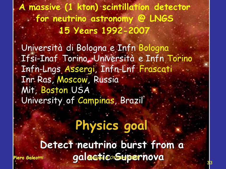 Physics goal Detect neutrino burst from a galactic Supernova A massive (1 kton) scintillation detector for neutrino astronomy @ LNGS 15 Years 1992-2007 Università di Bologna e Infn Bologna Ifsi-Inaf Torino, Università e Infn Torino Infn-Lngs Assergi, Infn-Lnf Frascati Inr Ras, Moscow, Russia Mit, Boston USA University of Campinas, Brazil Piero Galeotti 33 Bologna, 6 Ottobre 2008