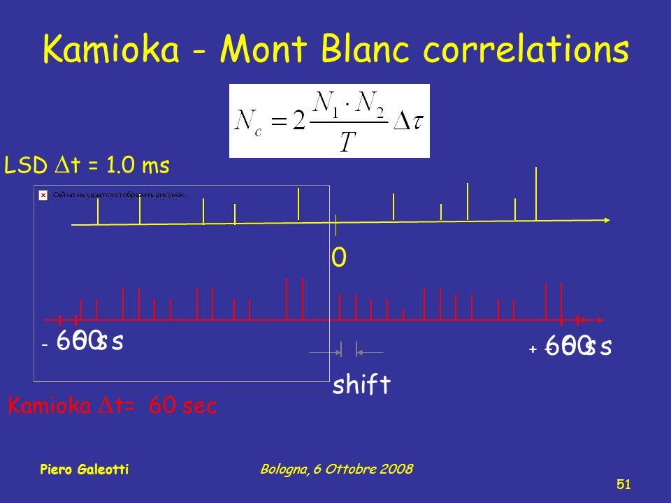 Kamioka - Mont Blanc correlations 0 LSD t = 1.0 ms Kamioka t= 60 sec - 60 s + 60 s - 60 s + 60 s shift Piero Galeotti 51 Bologna, 6 Ottobre 2008