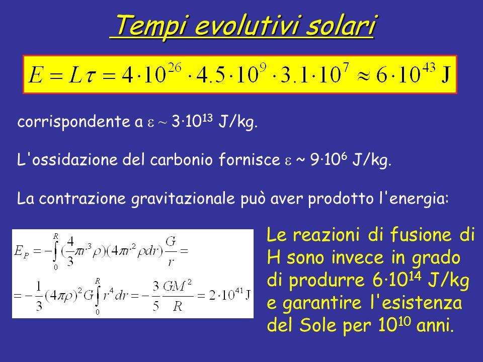 Tempi evolutivi solari corrispondente a ~ 3·10 13 J/kg.