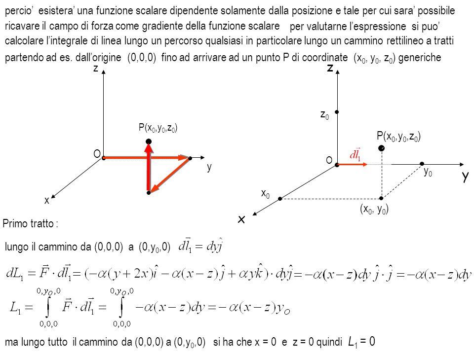 per valutarne lespressione si puo calcolare lintegrale di linea lungo un percorso qualsiasi in particolare lungo un cammino rettilineo a tratti percio esistera una funzione scalare dipendente solamente dalla posizione e tale per cui sara possibile ricavare il campo di forza come gradiente della funzione scalare x0x0 O x y (x 0, y 0 ) y0y0 z0z0 P(x 0,y 0,z 0 ) z y O x z ma lungo tutto il cammino da (0,0,0) a (0,y 0,0) si ha che x = 0 e z = 0 quindi L 1 = 0 Primo tratto : lungo il cammino da (0,0,0) a (0,y 0,0) partendo ad es.