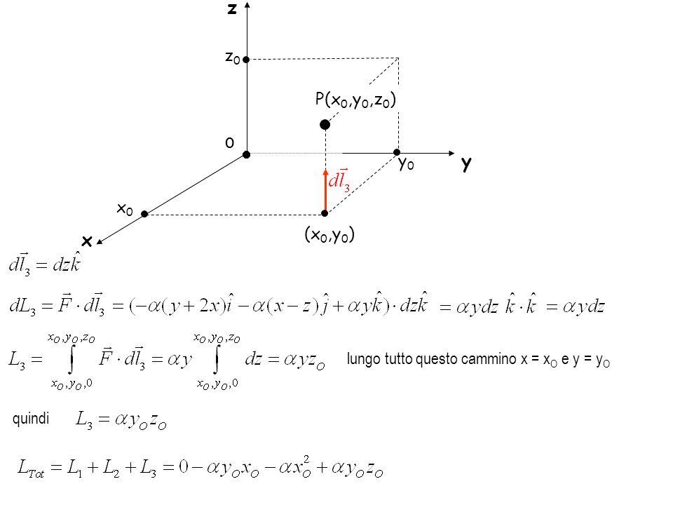 x0x0 O x y (x 0,y 0 ) y0y0 z0z0 P(x 0,y 0,z 0 ) z lungo tutto questo cammino x = x O e y = y O quindi