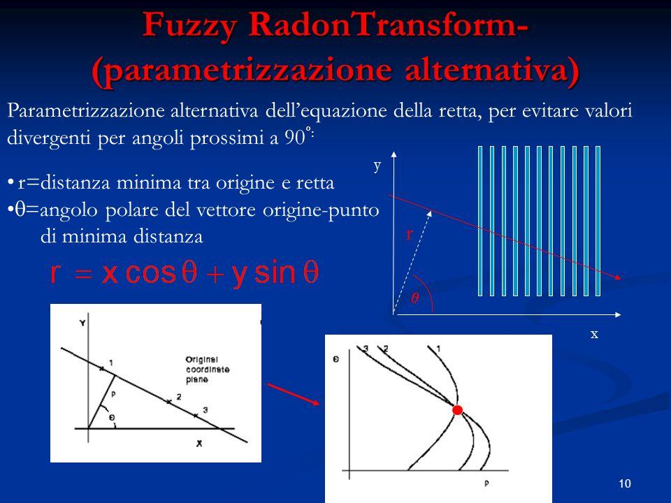 10 Fuzzy RadonTransform- (parametrizzazione alternativa) Parametrizzazione alternativa dellequazione della retta, per evitare valori divergenti per angoli prossimi a 90 °: r=distanza minima tra origine e retta =angolo polare del vettore origine-punto di minima distanza x y r
