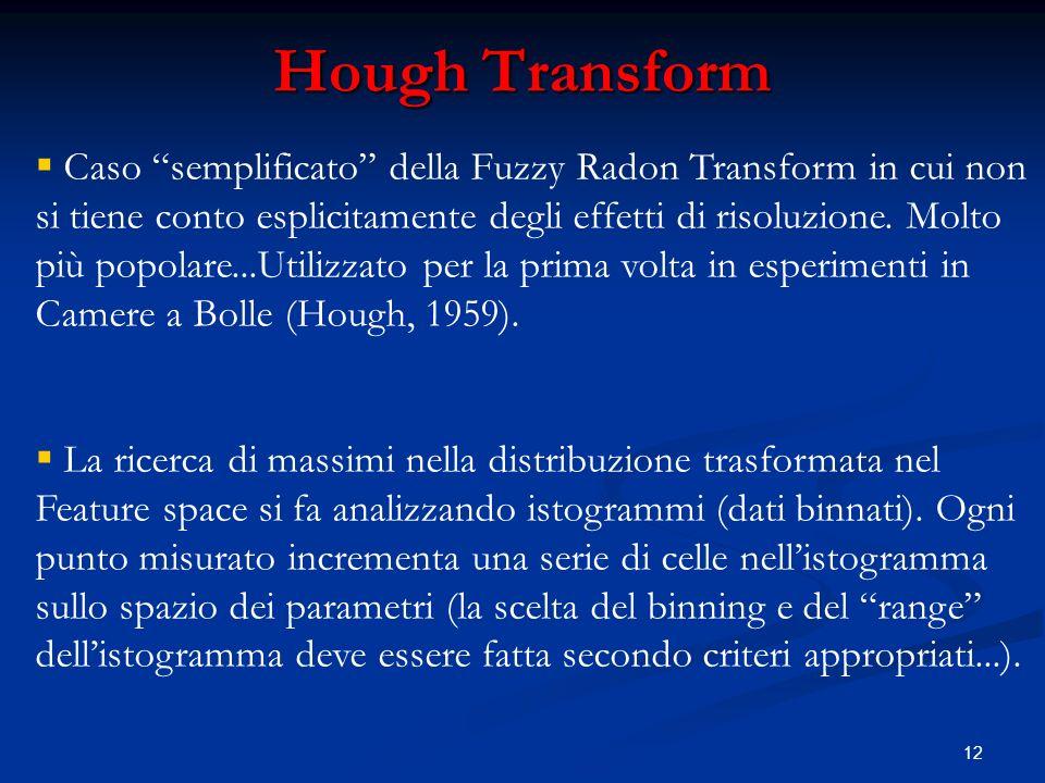 12 Hough Transform Caso semplificato della Fuzzy Radon Transform in cui non si tiene conto esplicitamente degli effetti di risoluzione.