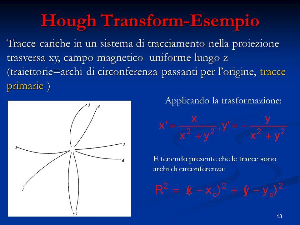 13 Hough Transform-Esempio Tracce cariche in un sistema di tracciamento nella proiezione trasversa xy, campo magnetico uniforme lungo z (traiettorie=archi di circonferenza passanti per lorigine, tracce primarie ) Applicando la trasformazione: E tenendo presente che le tracce sono archi di circonferenza: