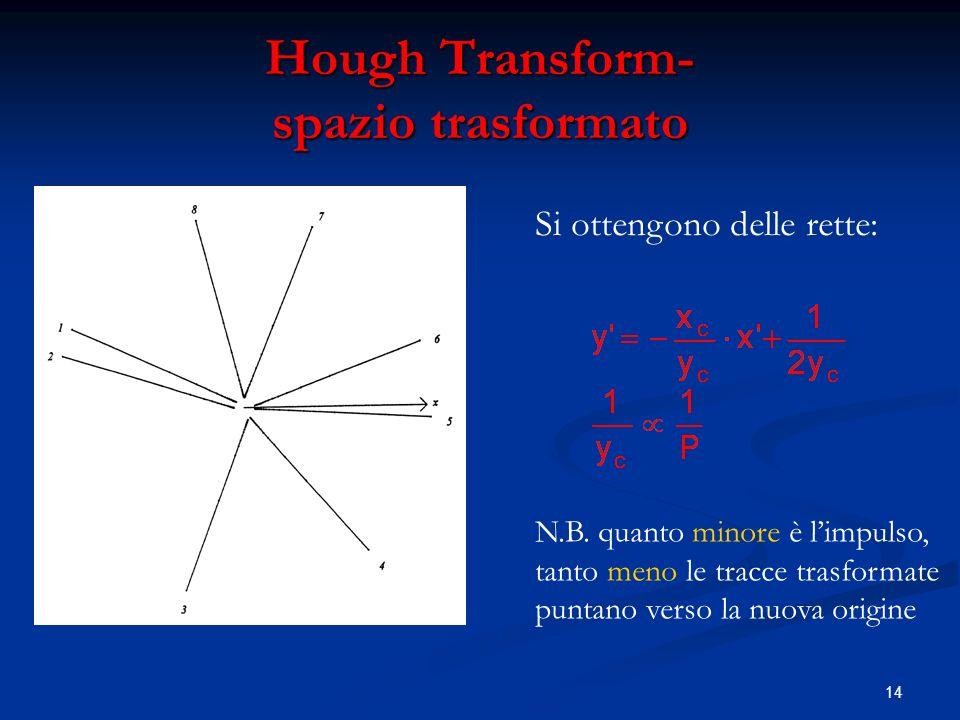 14 Hough Transform- spazio trasformato Si ottengono delle rette: N.B.