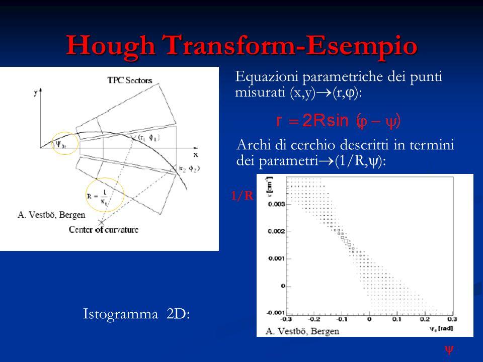 16 Hough Transform-Esempio Equazioni parametriche dei punti misurati (x,y) (r, ): Archi di cerchio descritti in termini dei parametri (1/R, ): 1/R Istogramma 2D: