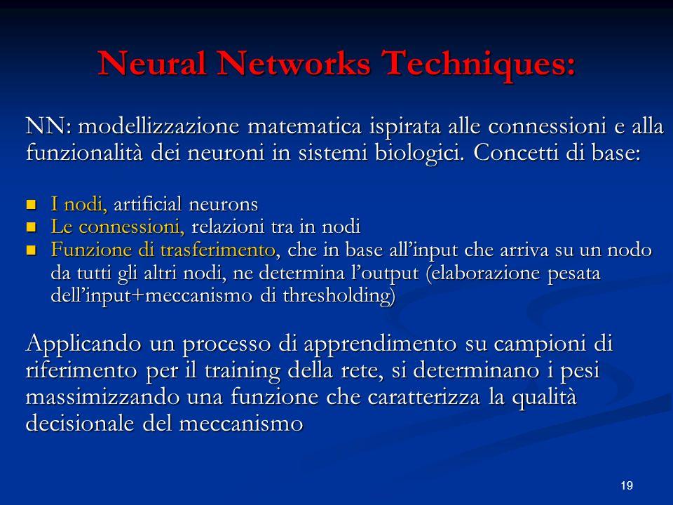 19 Neural Networks Techniques: NN: modellizzazione matematica ispirata alle connessioni e alla funzionalità dei neuroni in sistemi biologici.