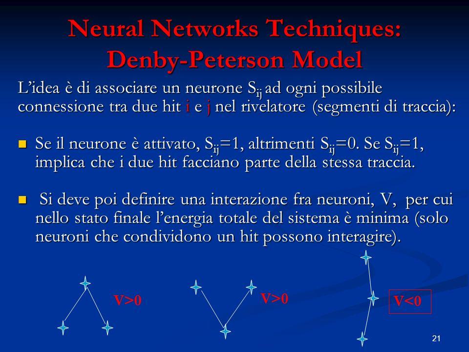 21 Neural Networks Techniques: Denby-Peterson Model Lidea è di associare un neurone S ij ad ogni possibile connessione tra due hit i e j nel rivelatore (segmenti di traccia): Se il neurone è attivato, S ij =1, altrimenti S ij =0.