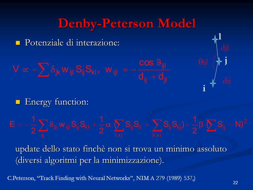 22 Potenziale di interazione: Potenziale di interazione: Energy function: Energy function: update dello stato finchè non si trova un minimo assoluto (diversi algoritmi per la minimizzazione).