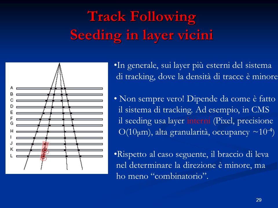 29 Track Following Seeding in layer vicini In generale, sui layer più esterni del sistema di tracking, dove la densità di tracce è minore Non sempre vero.