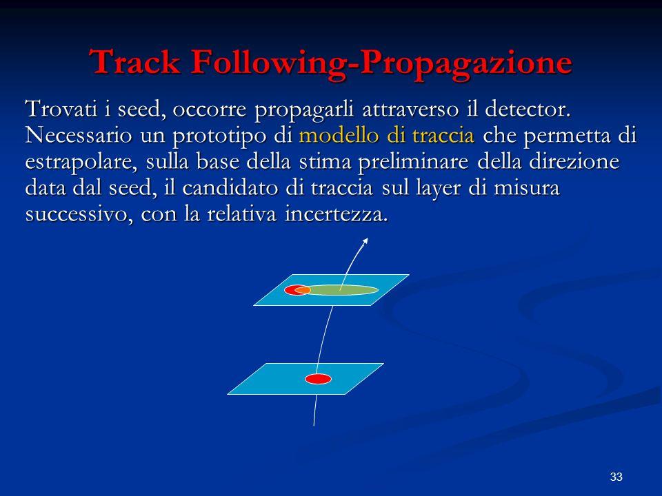 33 Track Following-Propagazione Trovati i seed, occorre propagarli attraverso il detector.