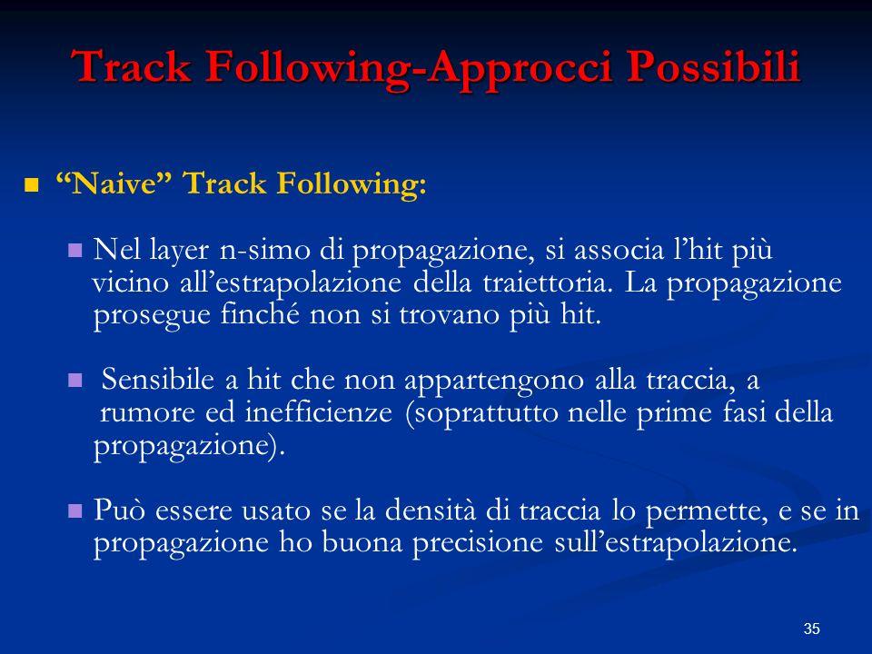 35 Track Following-Approcci Possibili Naive Track Following: Nel layer n-simo di propagazione, si associa lhit più vicino allestrapolazione della traiettoria.