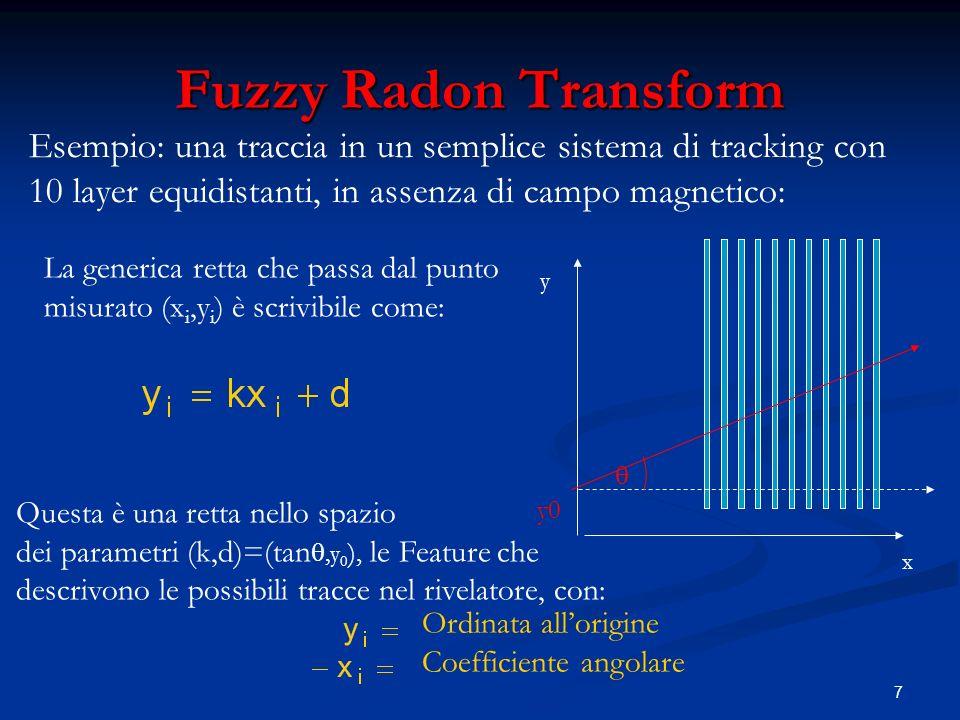 7 Fuzzy Radon Transform Esempio: una traccia in un semplice sistema di tracking con 10 layer equidistanti, in assenza di campo magnetico: x y y0 La generica retta che passa dal punto misurato (x i,y i ) è scrivibile come: Questa è una retta nello spazio dei parametri (k,d)=(tan,y 0 ), le Feature che descrivono le possibili tracce nel rivelatore, con: Ordinata allorigine Coefficiente angolare