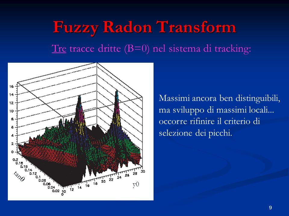 9 Fuzzy Radon Transform Tre tracce dritte (B=0) nel sistema di tracking: Massimi ancora ben distinguibili, ma sviluppo di massimi locali...