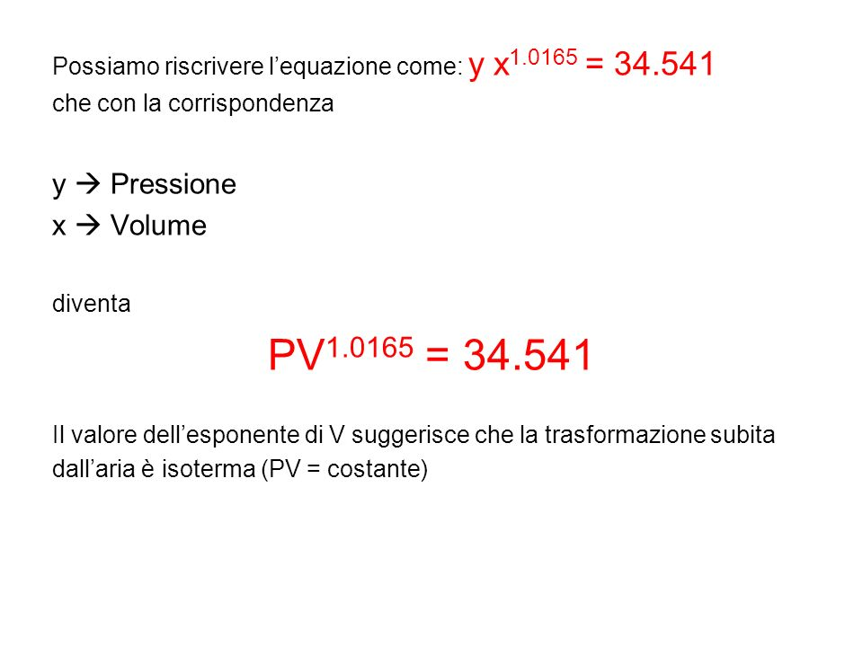 Possiamo riscrivere lequazione come: y x 1.0165 = 34.541 che con la corrispondenza y Pressione x Volume diventa PV 1.0165 = 34.541 Il valore dellespon
