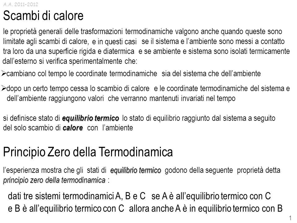 dati tre sistemi termodinamici A, B e C 1 equilibrio termico si definisce stato di equilibrio termico lo stato di equilibrio raggiunto dal sistema a seguito le proprietà generali delle trasformazioni termodinamiche valgono anche quando queste sono limitate agli scambi di calore, cambiano col tempo le coordinate termodinamiche dopo un certo tempo cessa lo scambio di calore equilibrio termico principio zero della termodinamica lesperienza mostra che gli stati di equilibrio termico godono della seguente proprietà detta principio zero della termodinamica : e in questi casi e le coordinate termodinamiche del sistema e Principio Zero della Termodinamica e B è allequilibrio termico con Callora anche A è in equilibrio termico con B sia del sistema che dellambiente che verranno mantenuti invariati nel tempo calore del solo scambio di calore con lambiente Scambi di calore e se ambiente e sistema sono isolati termicamentetra loro da una superficie rigida e diatermica dallesterno si verifica sperimentalmente che: se il sistema e lambiente sono messi a contatto dellambiente raggiungono valori se A è allequilibrio termico con C A.A.
